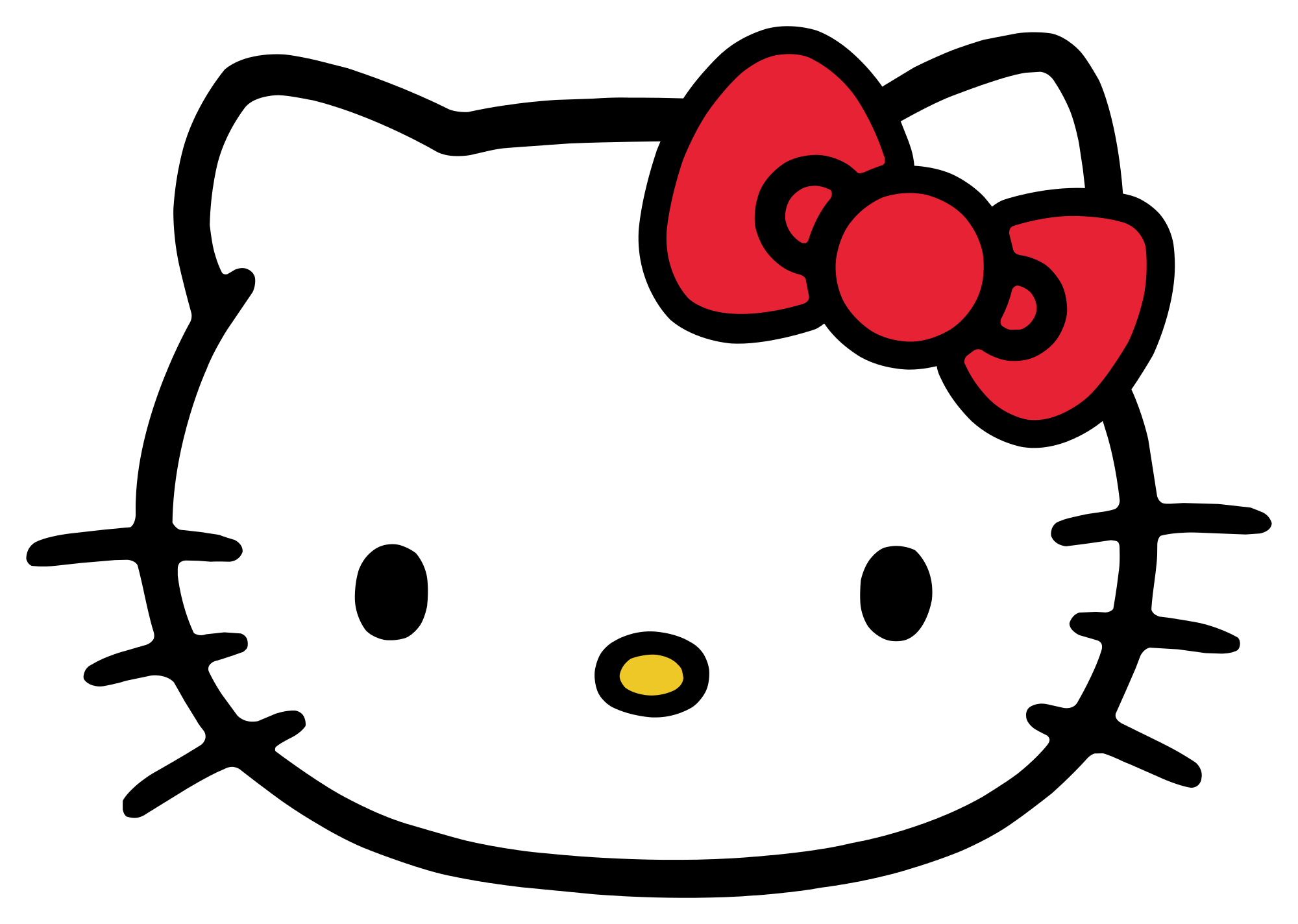 hello kitty hello kitty hello