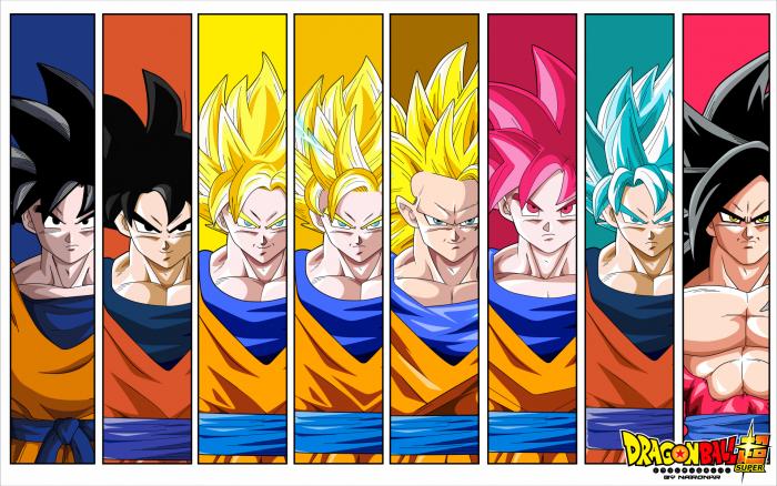 Transformaciones de Goku